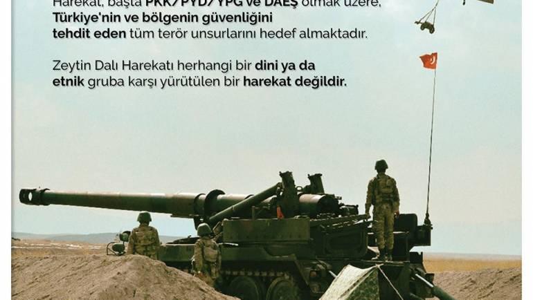 Türkiye Dalı Harekatı'nı Kimlere Karşı Yürütmektedir
